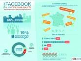(Étude #7) Facebook : les grandes intercommunalités s'y mettent majoritairement!