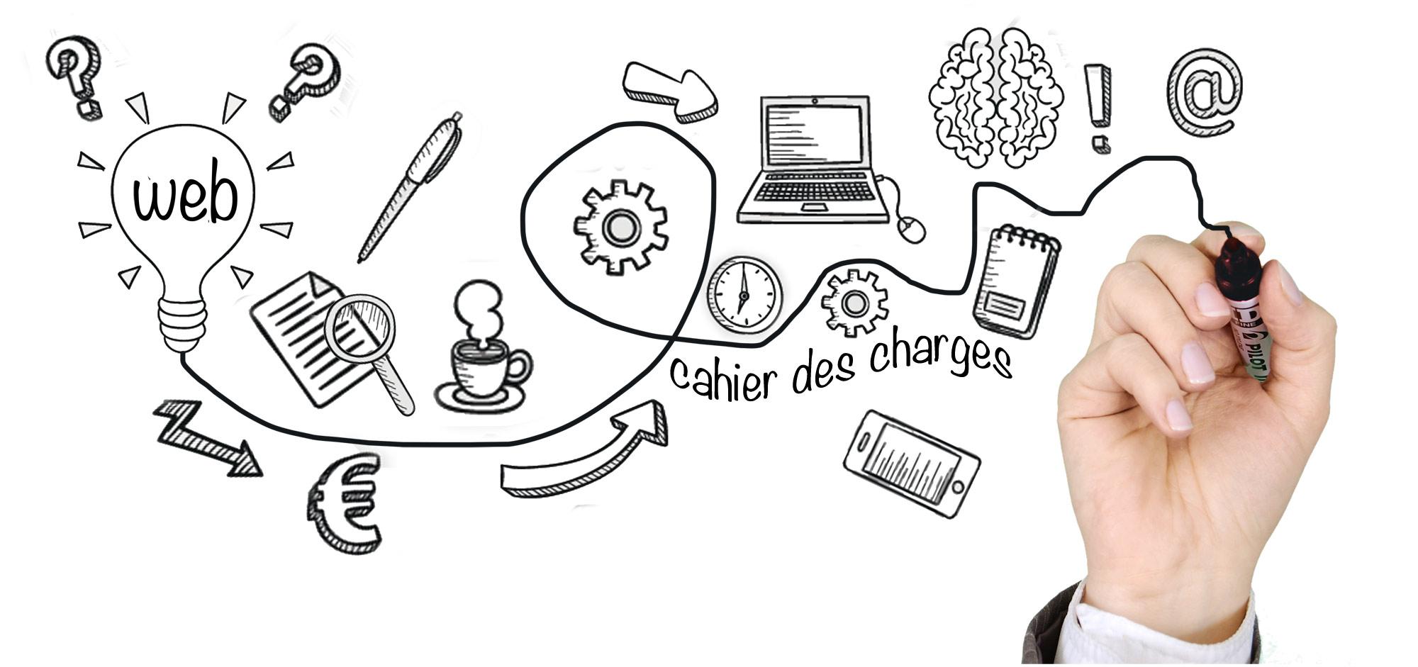 Site web : 10 conseils pour rédiger son cahier des charges